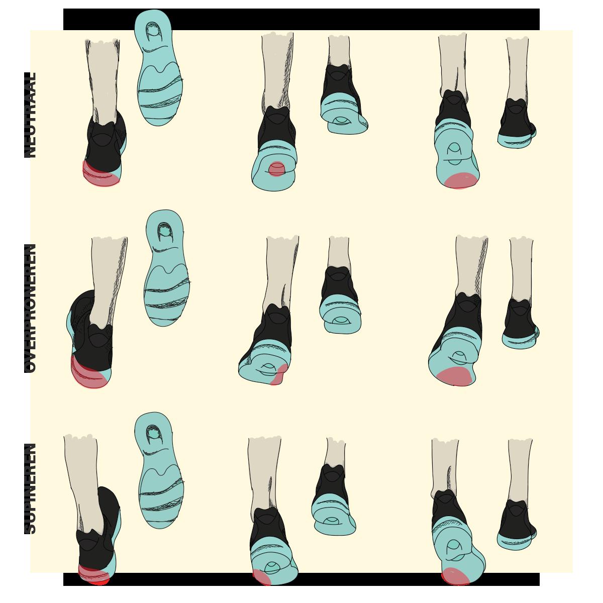 Hoe kies ik de juiste hardloopschoenen?