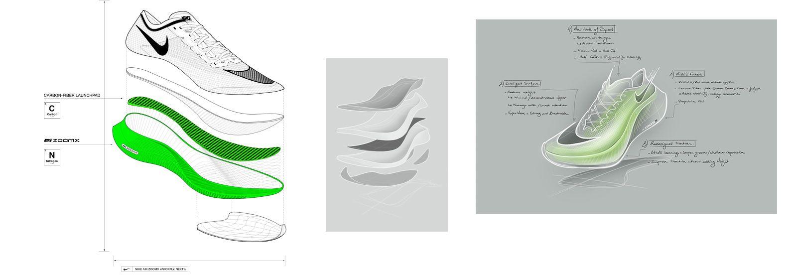 Nike ZoomX Vaporfly NEXT% middenzool